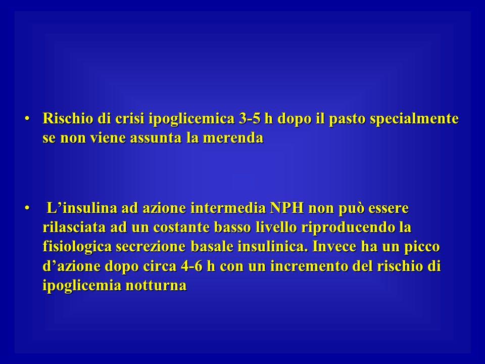 Rischio di crisi ipoglicemica 3-5 h dopo il pasto specialmente se non viene assunta la merenda