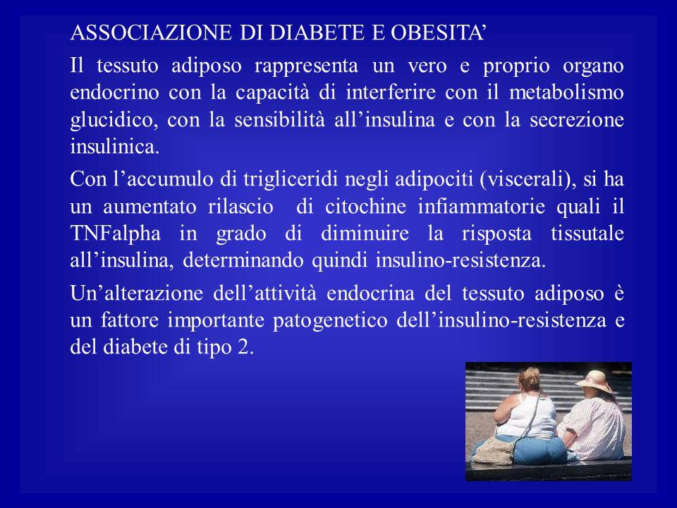 ASSOCIAZIONE DI DIABETE E OBESITA'
