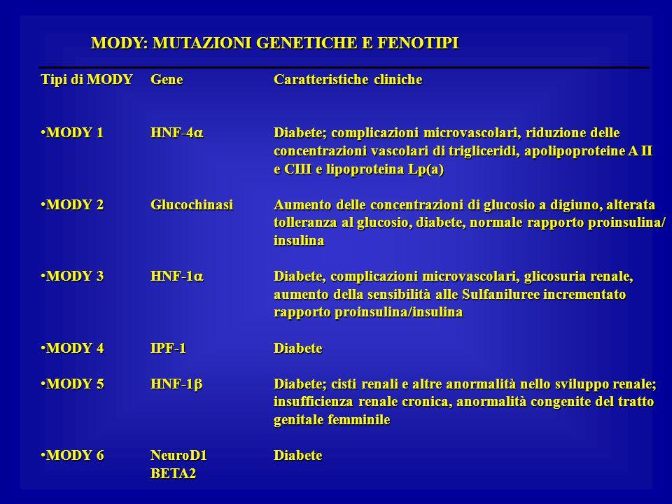 MODY: MUTAZIONI GENETICHE E FENOTIPI