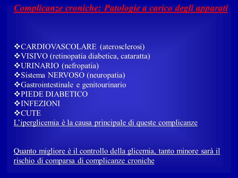 Complicanze croniche: Patologie a carico degli apparati