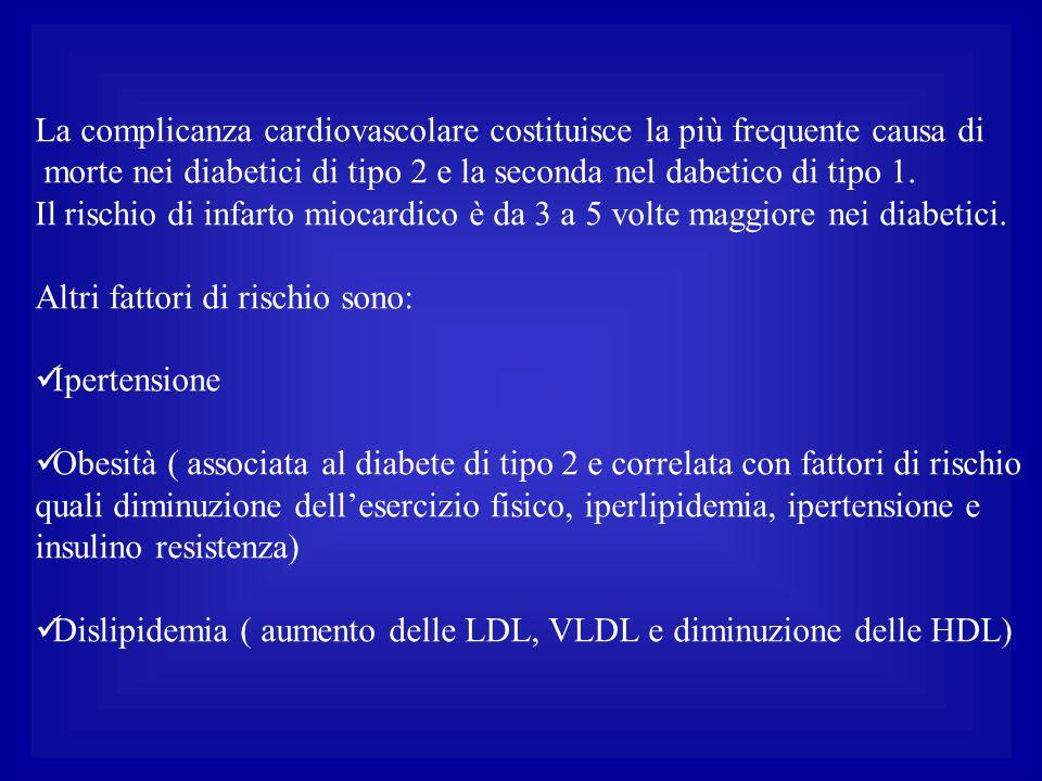La complicanza cardiovascolare costituisce la più frequente causa di