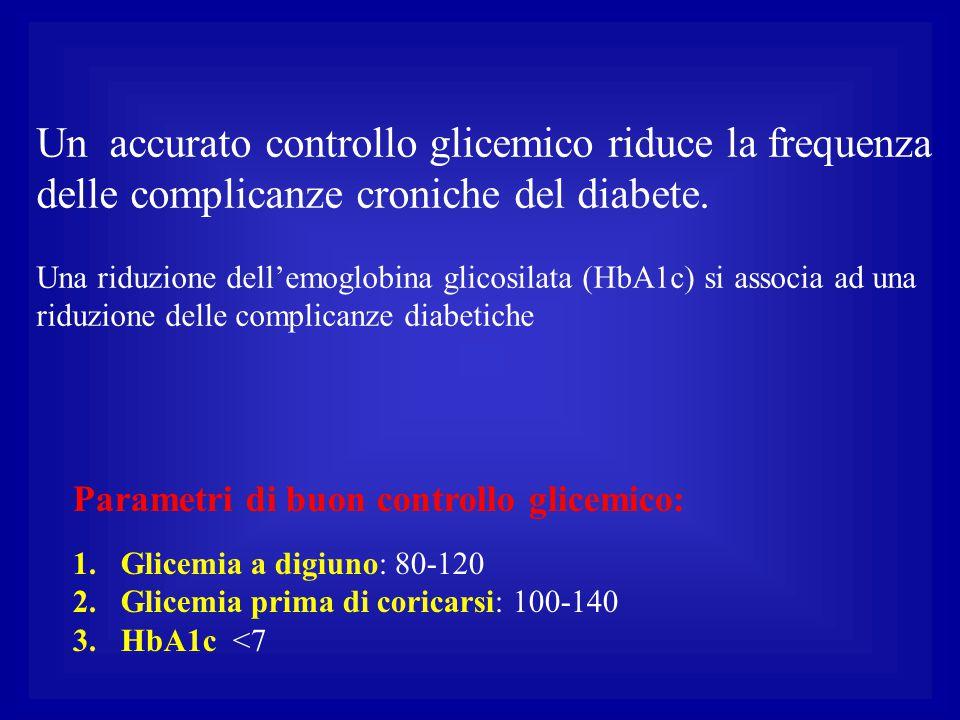 Un accurato controllo glicemico riduce la frequenza delle complicanze croniche del diabete.