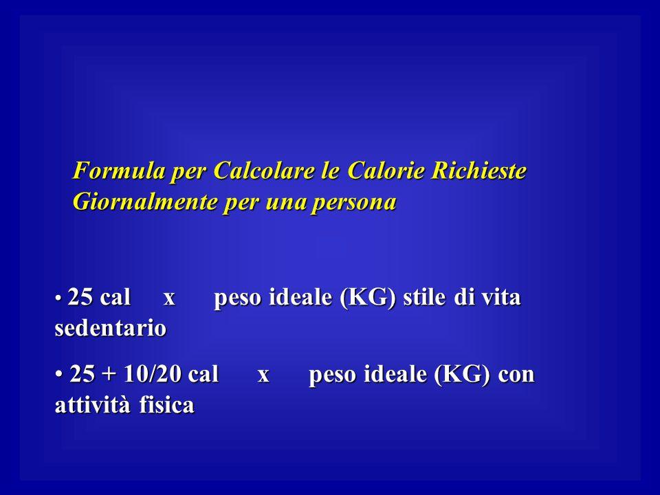 25 + 10/20 cal x peso ideale (KG) con attività fisica