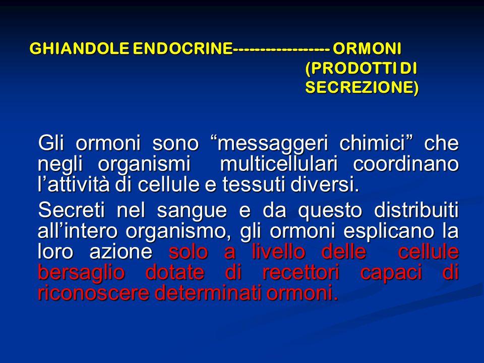GHIANDOLE ENDOCRINE------------------ ORMONI (PRODOTTI DI SECREZIONE)