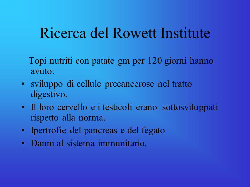 Ricerca del Rowett Institute