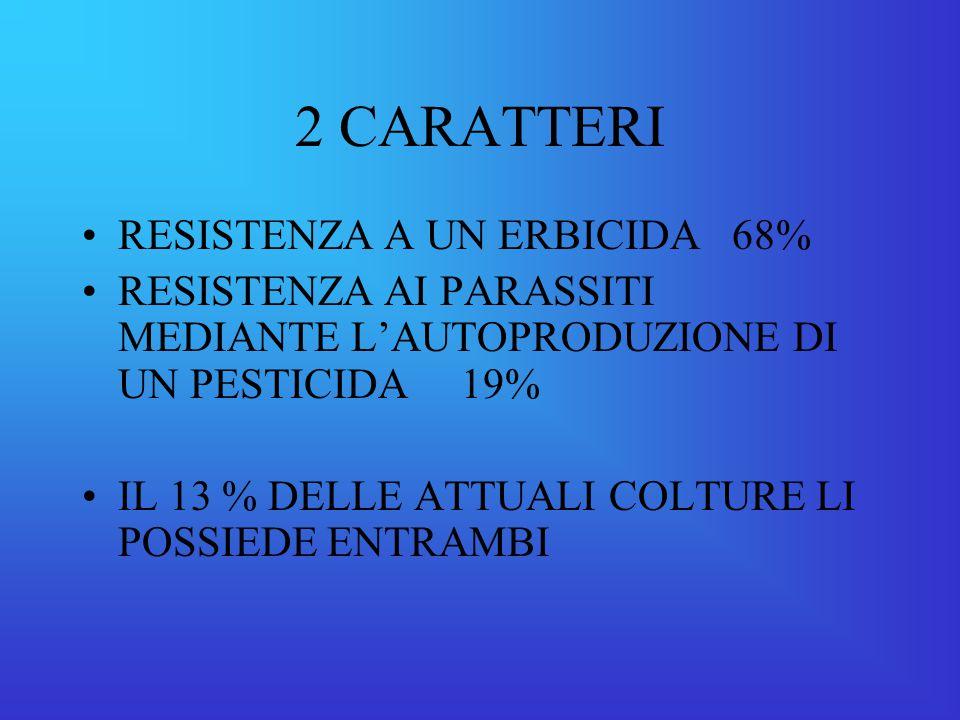 2 CARATTERI RESISTENZA A UN ERBICIDA 68%