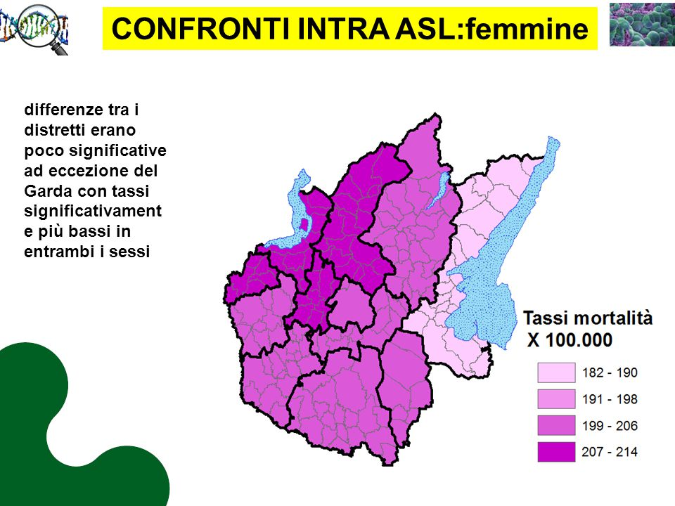 CONFRONTI INTRA ASL:femmine