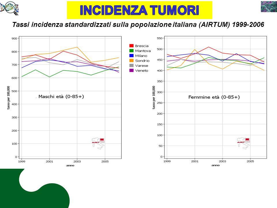 INCIDENZA TUMORI Tassi incidenza standardizzati sulla popolazione italiana (AIRTUM) 1999-2006