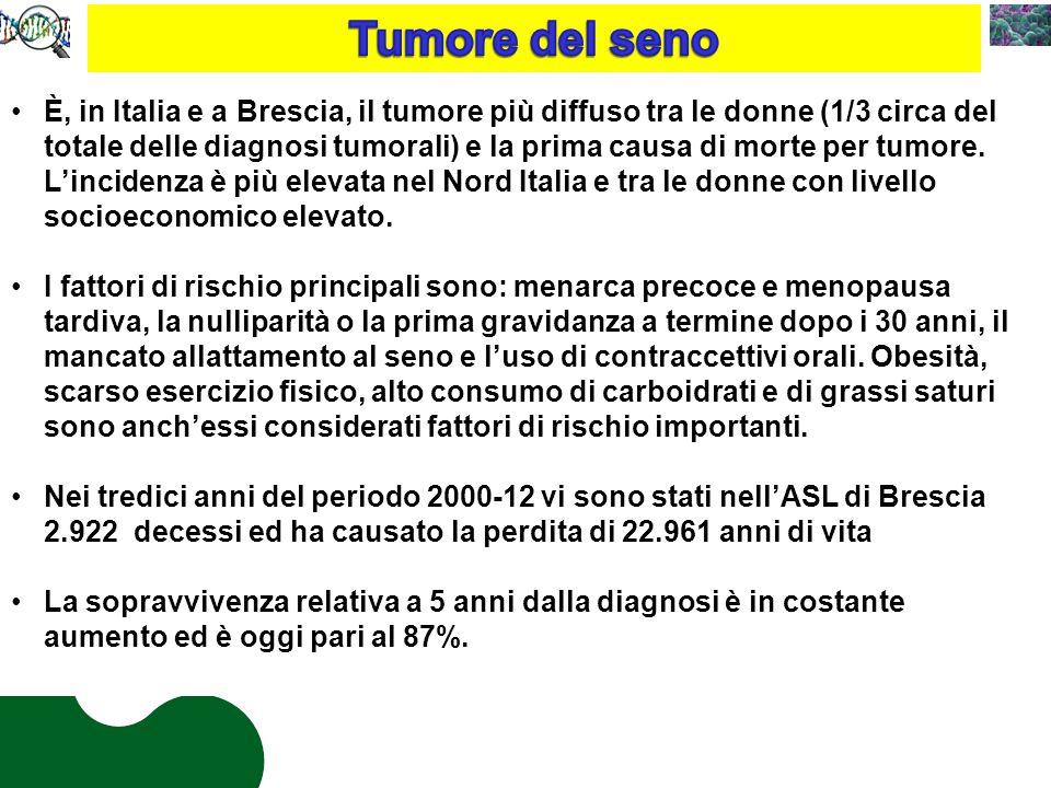 Tumore del seno