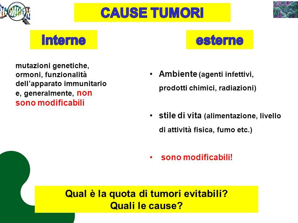 Qual è la quota di tumori evitabili