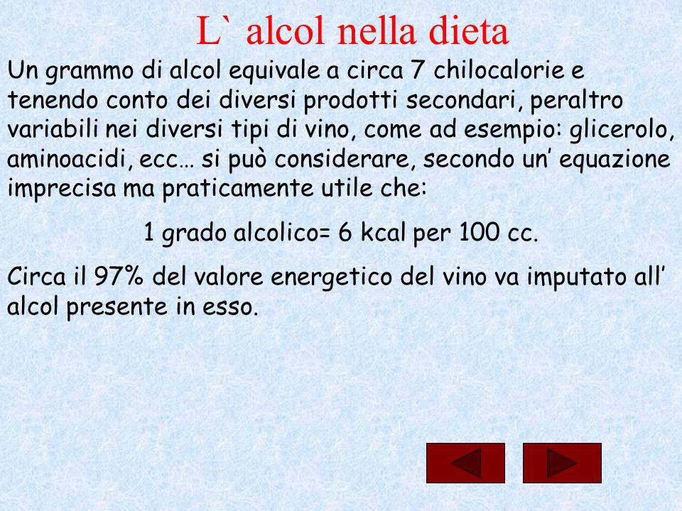 1 grado alcolico= 6 kcal per 100 cc.
