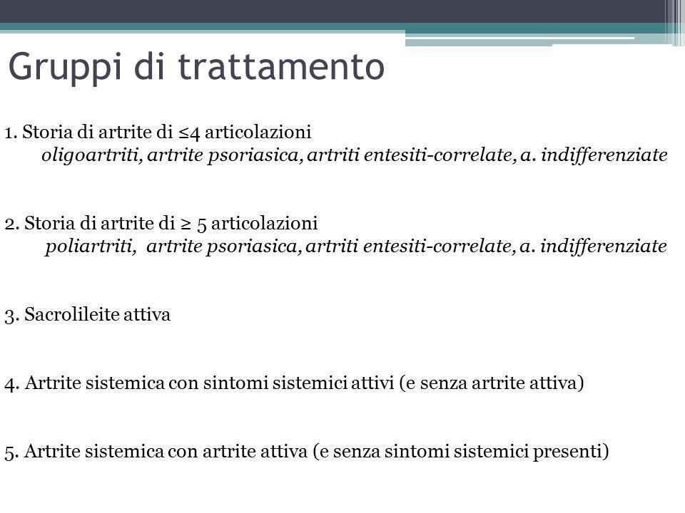 Gruppi di trattamento 1. Storia di artrite di ≤4 articolazioni