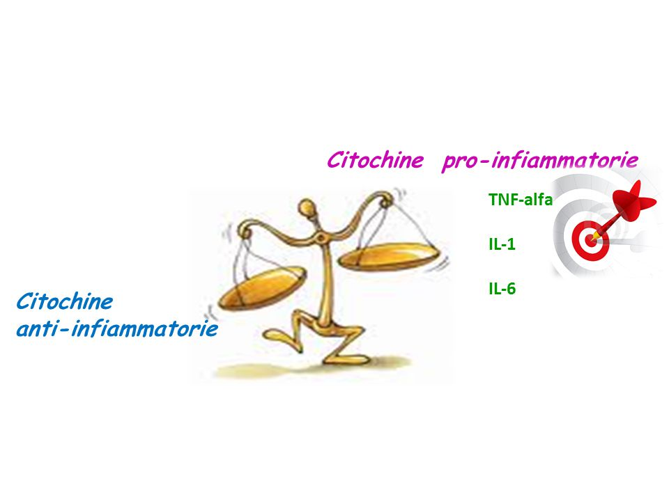 Citochine pro-infiammatorie