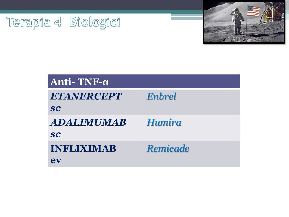 Terapia 4 Biologici Anti- TNF-α ETANERCEPT sc Enbrel ADALIMUMAB sc