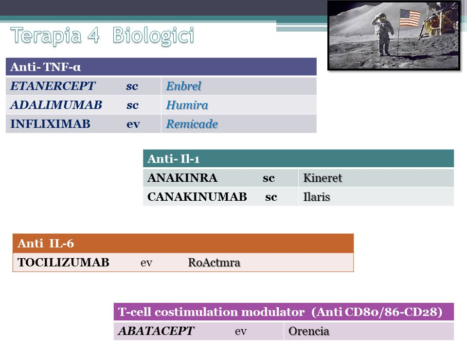 Terapia 4 Biologici Anti- TNF-α ETANERCEPT sc Enbrel ADALIMUMAB sc