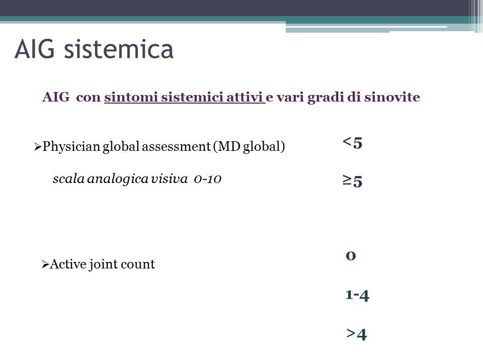 AIG sistemica <5 ≥5 1-4 >4