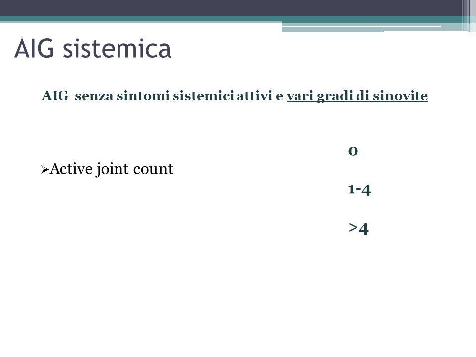 AIG sistemica AIG senza sintomi sistemici attivi e vari gradi di sinovite.