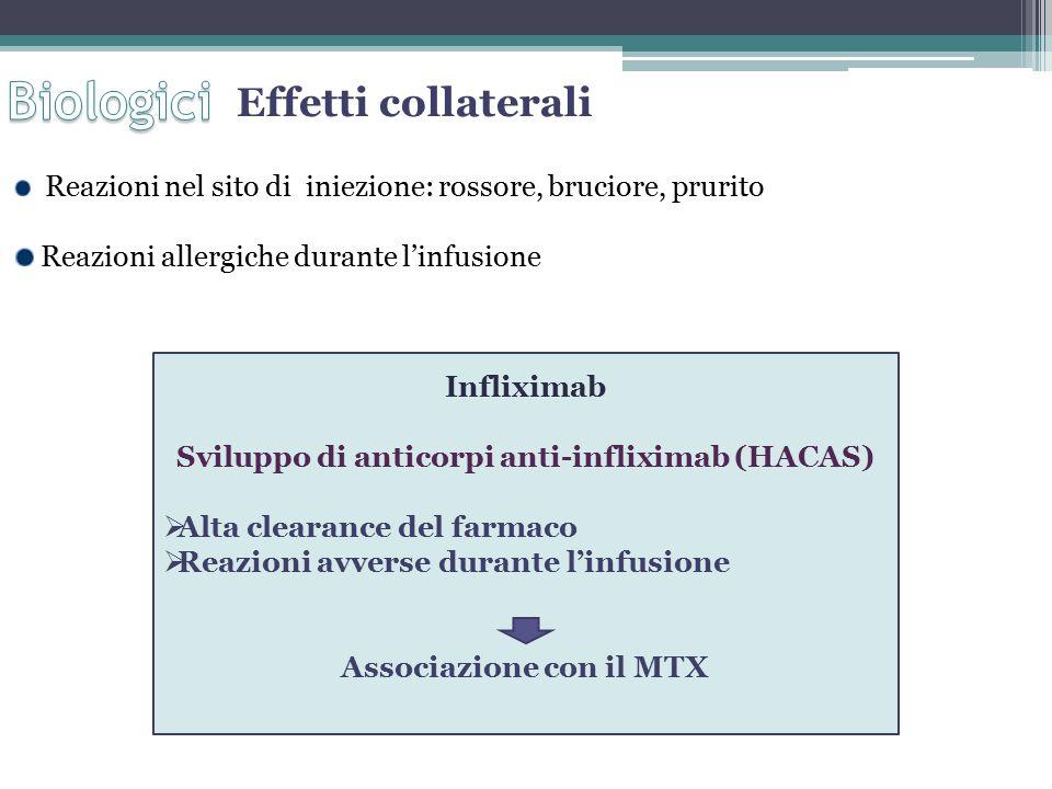 Sviluppo di anticorpi anti-infliximab (HACAS) Associazione con il MTX