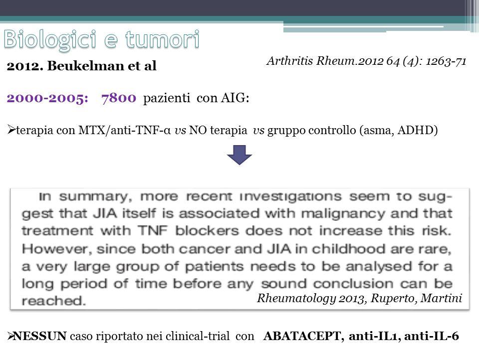 Biologici e tumori 2012. Beukelman et al