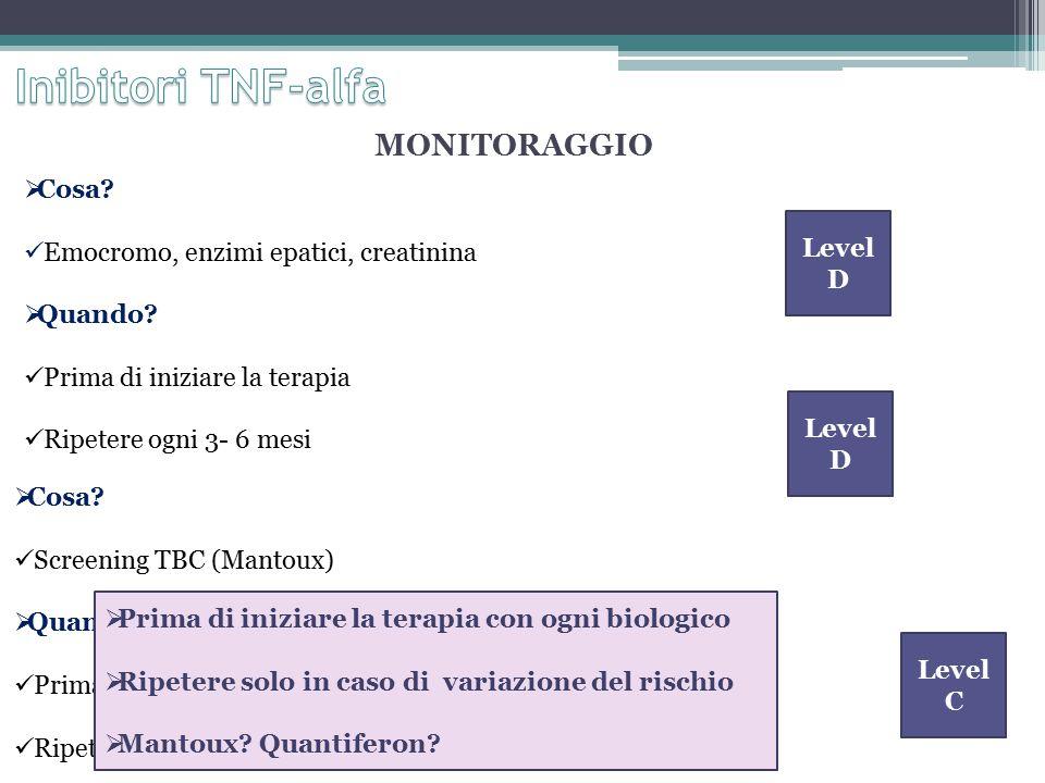 Inibitori TNF-alfa MONITORAGGIO Cosa