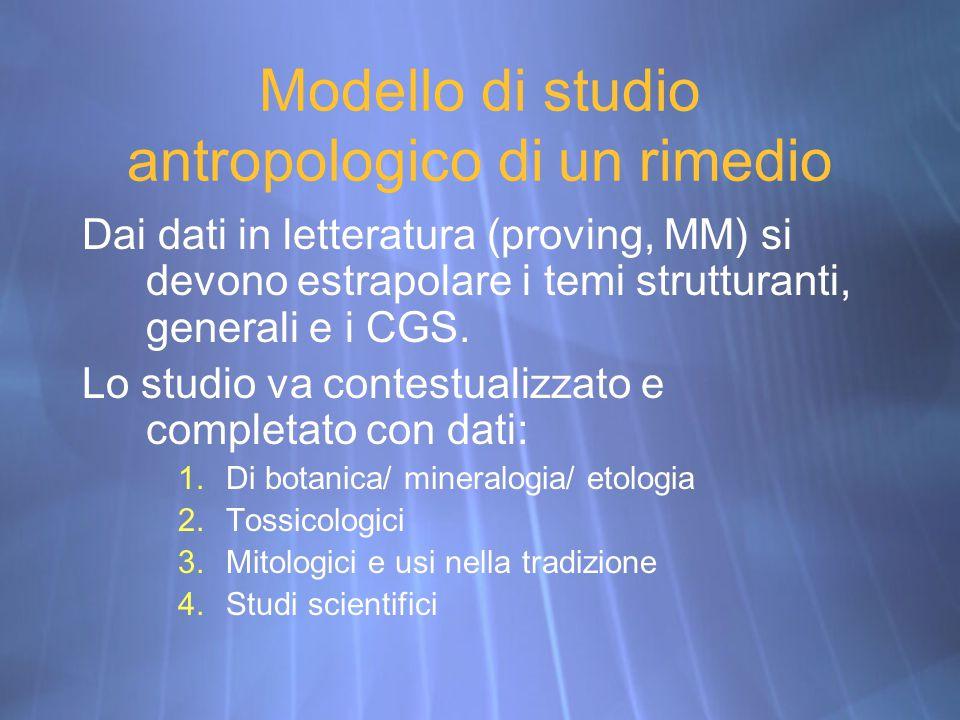 Modello di studio antropologico di un rimedio