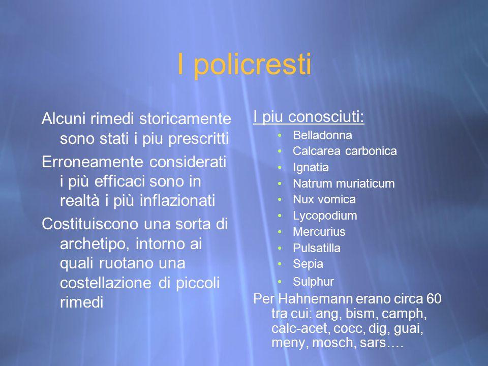 I policresti Alcuni rimedi storicamente sono stati i piu prescritti