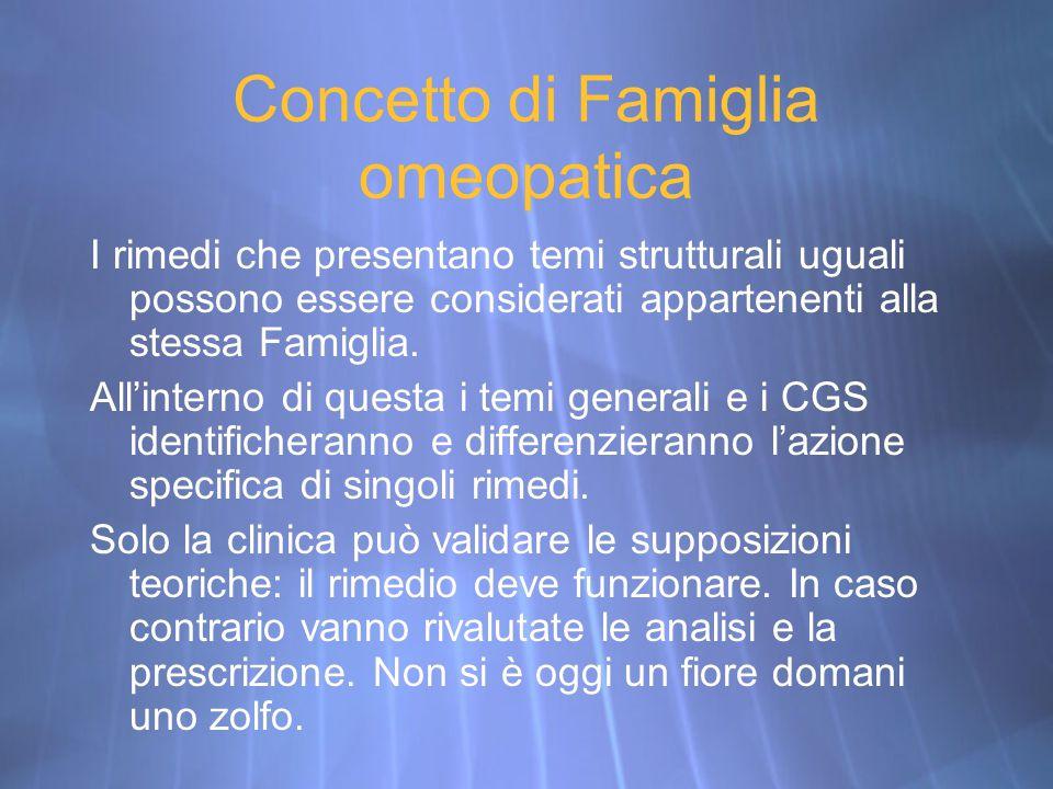 Concetto di Famiglia omeopatica