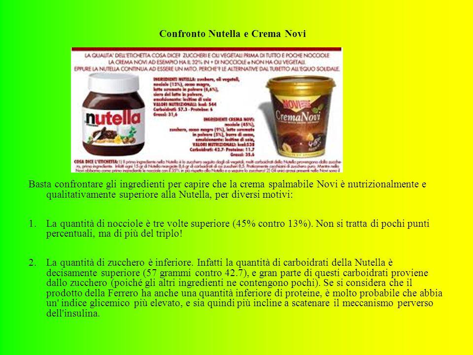 Confronto Nutella e Crema Novi