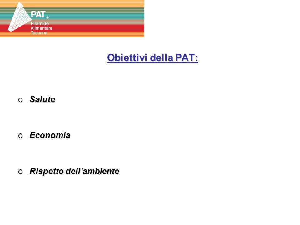 Obiettivi della PAT: Salute Economia Rispetto dell'ambiente