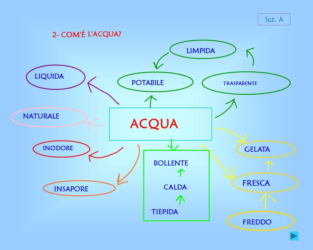 ACQUA FRESCA 2- COM È Sez. A L ACQUA LIMPIDA LIQUIDA POTABILE