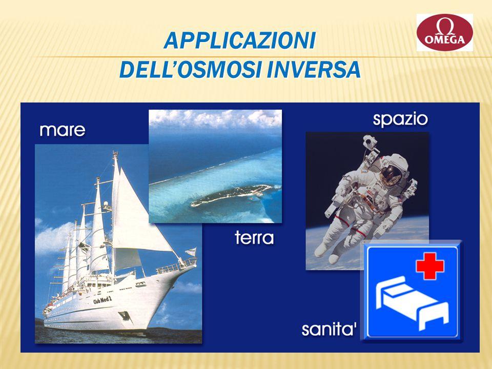 Applicazioni dell'osmosi inversa