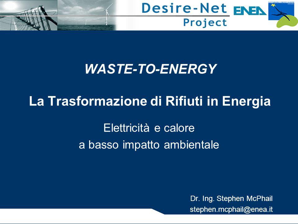 WASTE-TO-ENERGY La Trasformazione di Rifiuti in Energia