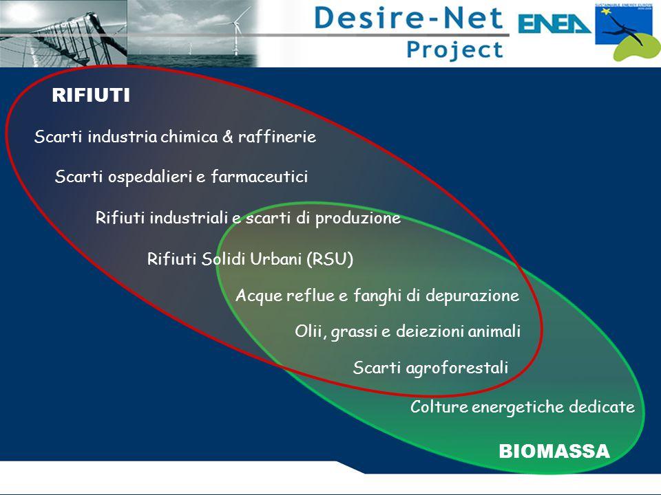RIFIUTI BIOMASSA Scarti industria chimica & raffinerie