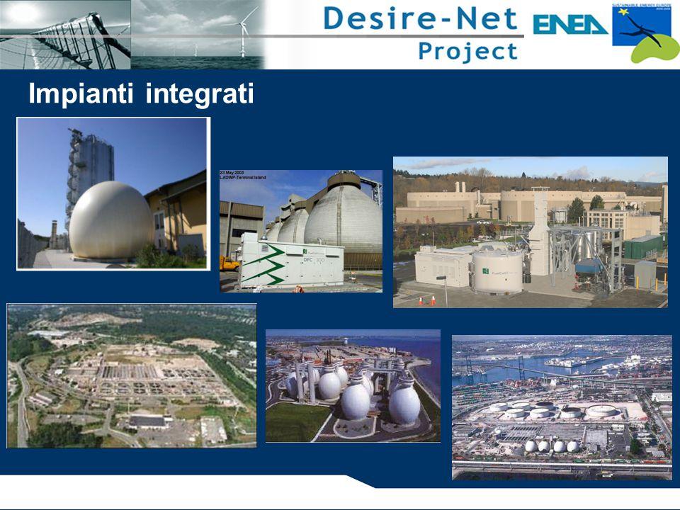 Impianti integrati La fase di condizionamento serve a rendere il biogas idoneo all'alimentazione della cella a combustibile.