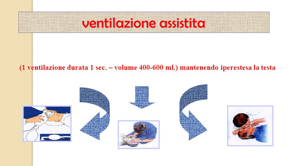 ventilazione assistita