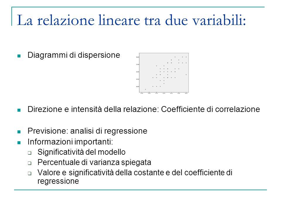 La relazione lineare tra due variabili: