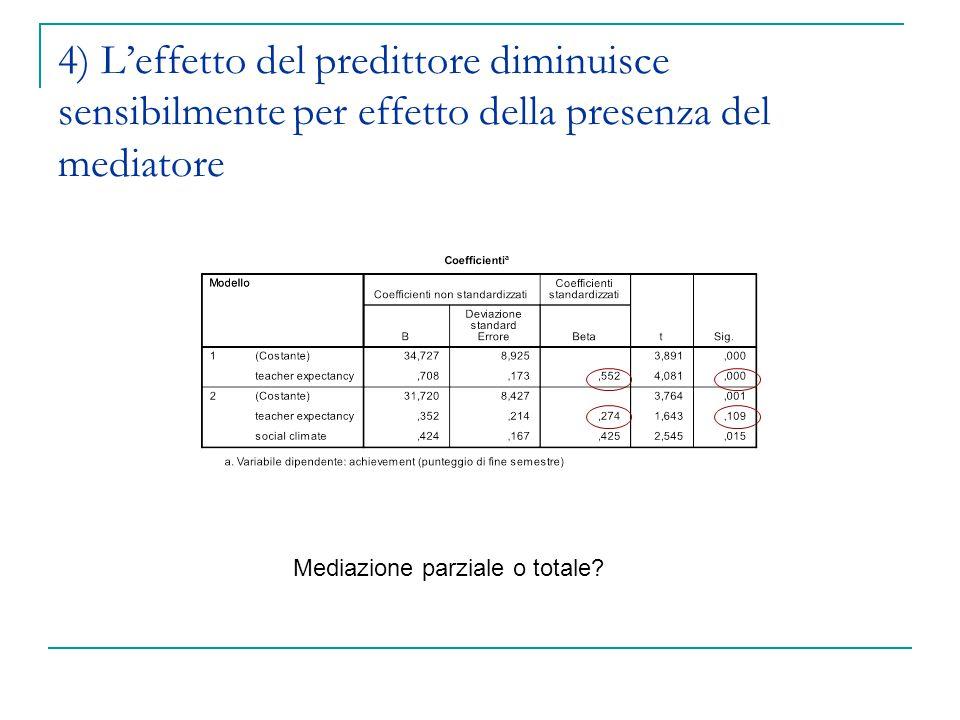 4) L'effetto del predittore diminuisce sensibilmente per effetto della presenza del mediatore