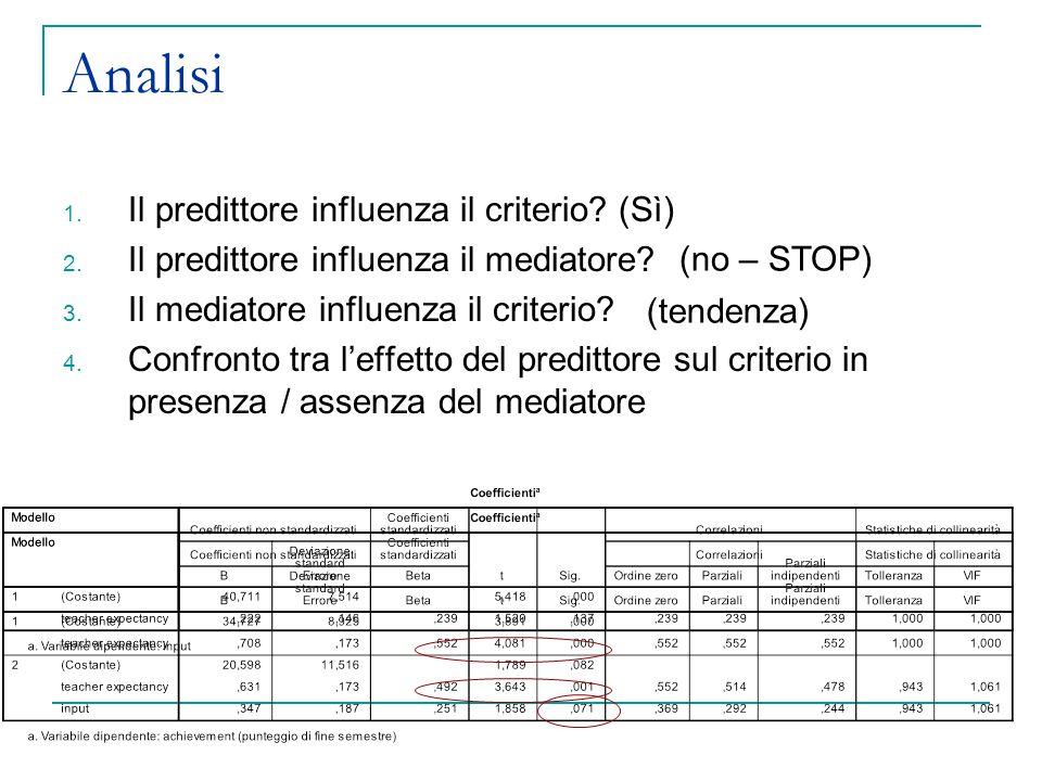 Analisi Il predittore influenza il criterio (Sì)