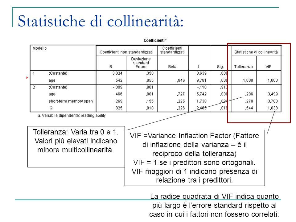 Statistiche di collinearità: