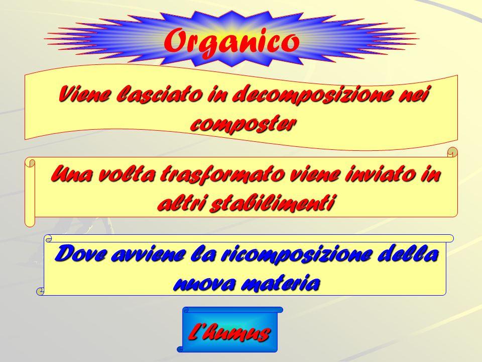 Organico Viene lasciato in decomposizione nei composter