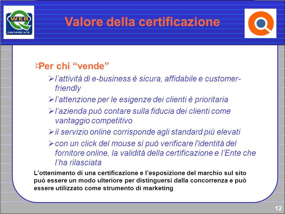 Valore della certificazione