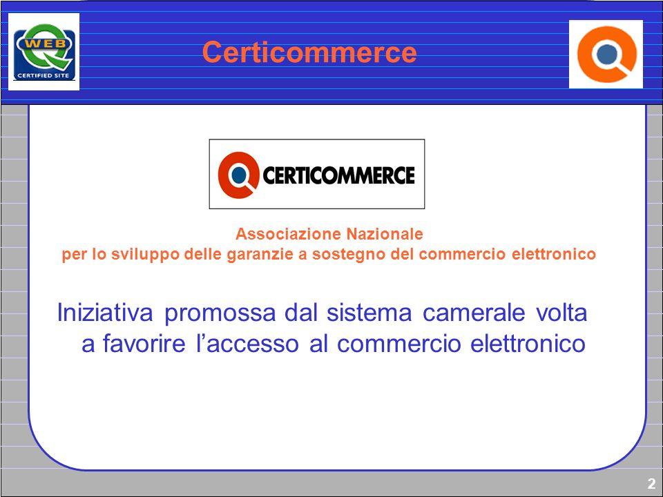 Certicommerce Associazione Nazionale. per lo sviluppo delle garanzie a sostegno del commercio elettronico.