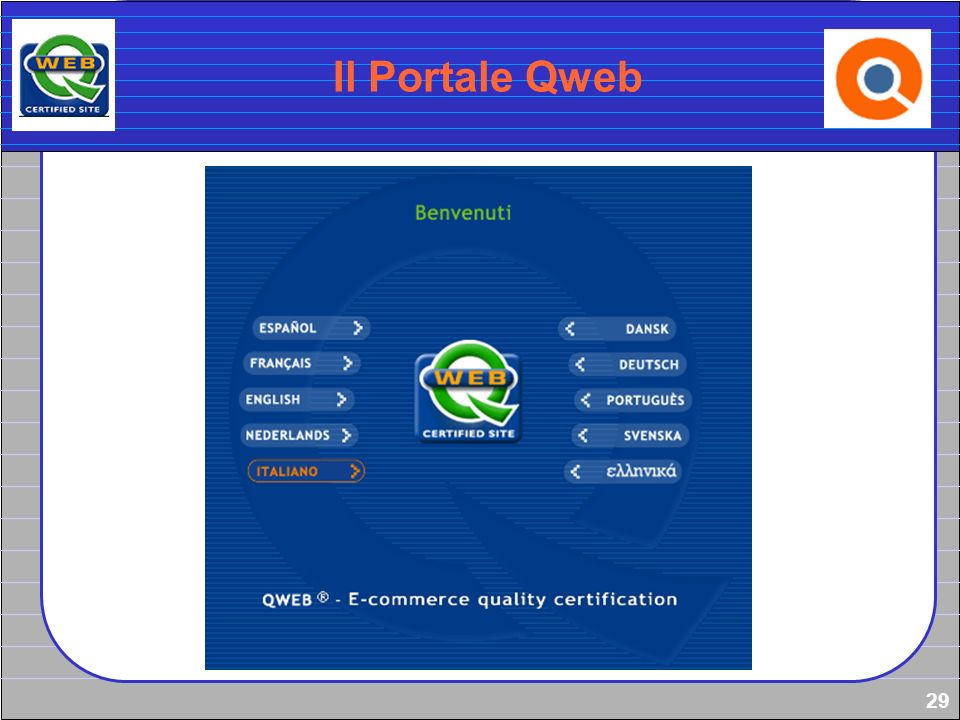 Il Portale Qweb