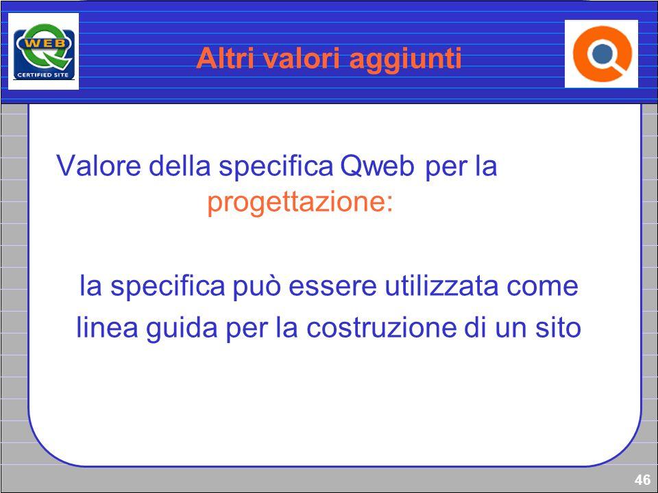 Valore della specifica Qweb per la progettazione: