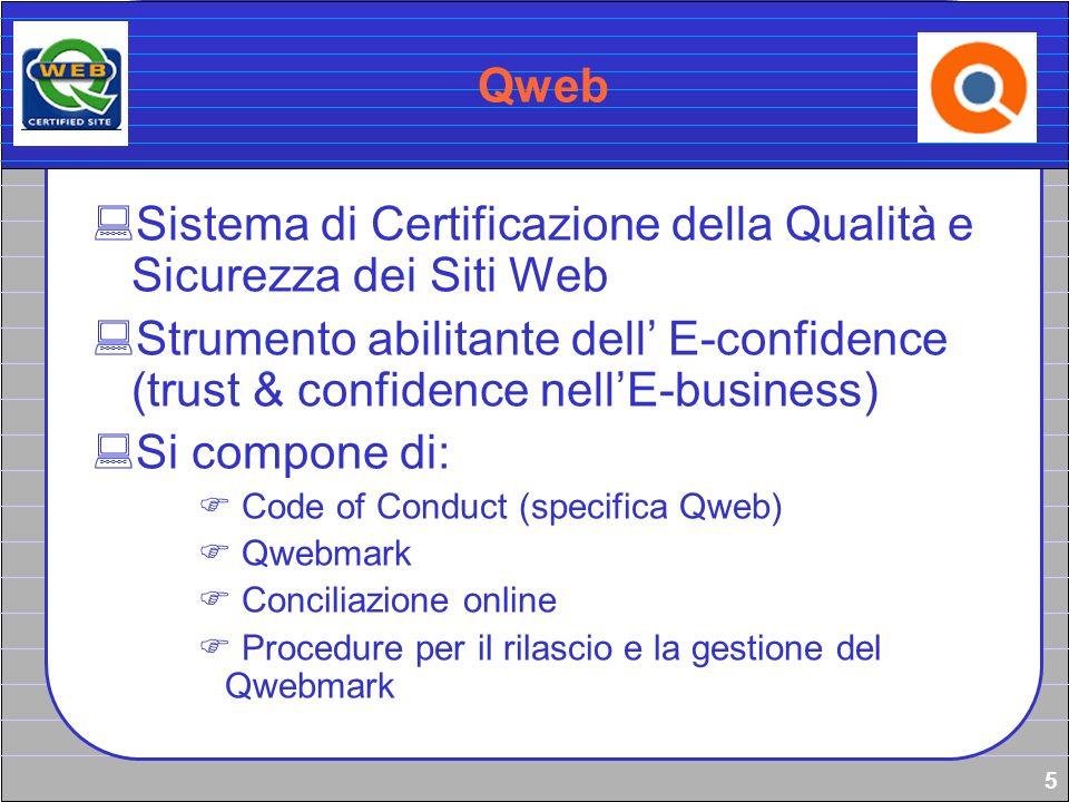 Sistema di Certificazione della Qualità e Sicurezza dei Siti Web