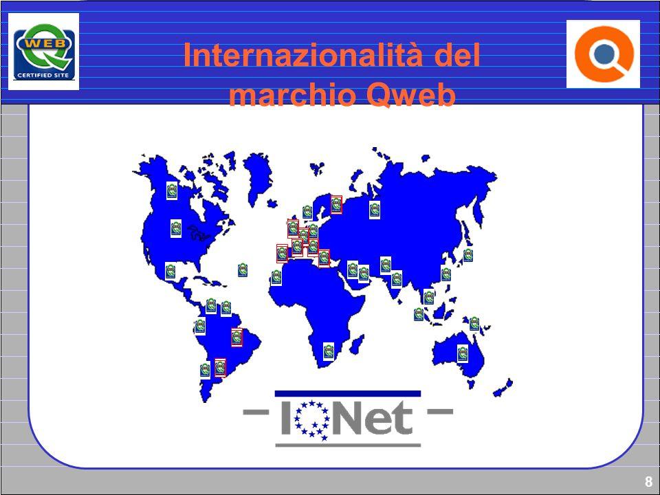 Internazionalità del marchio Qweb