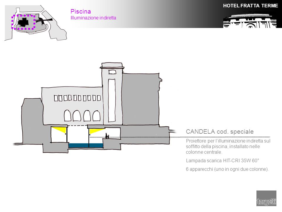 Piscina CANDELA cod. speciale Illuminazione indiretta