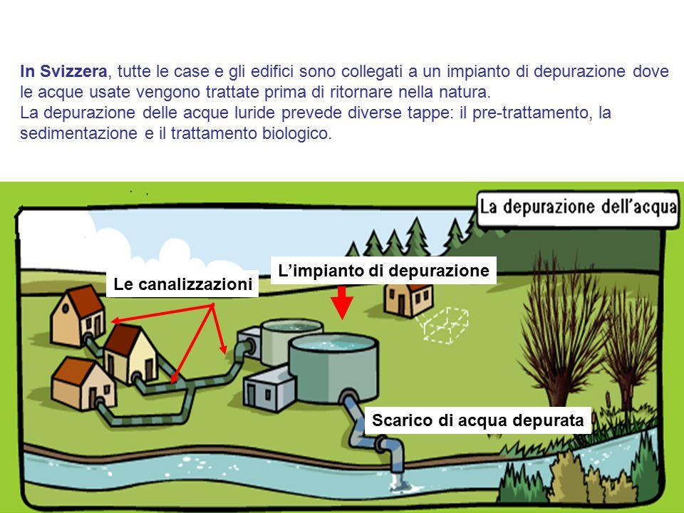 In Svizzera, tutte le case e gli edifici sono collegati a un impianto di depurazione dove le acque usate vengono trattate prima di ritornare nella natura.