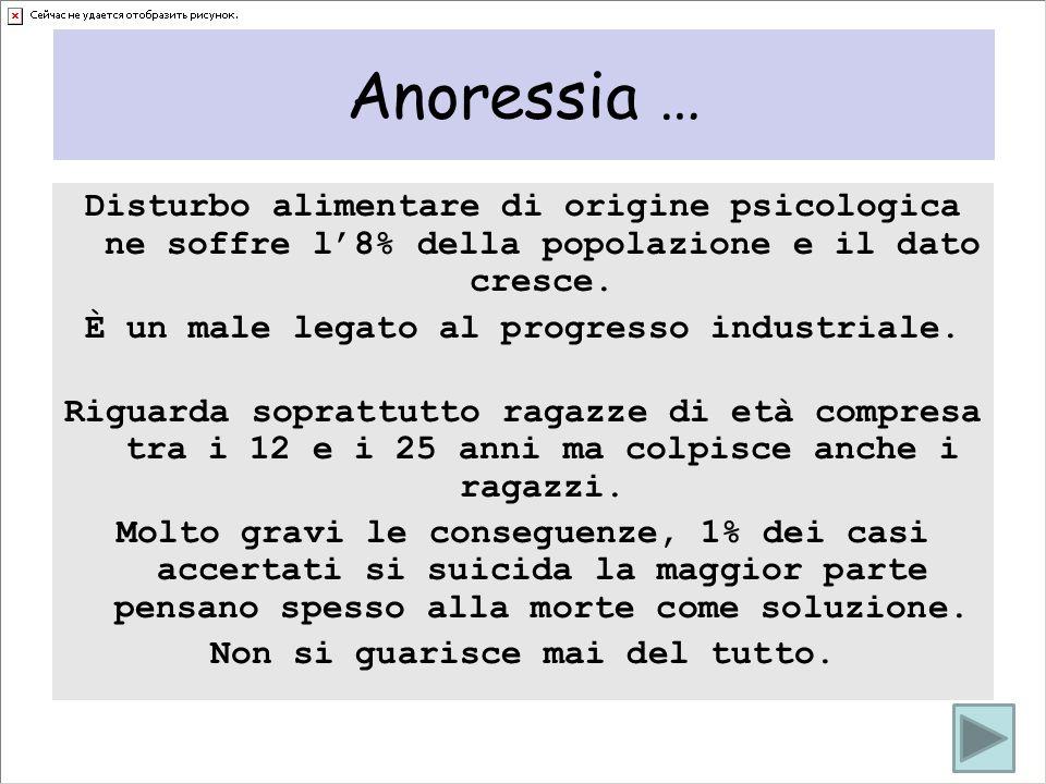 Anoressia … Disturbo alimentare di origine psicologica ne soffre l'8% della popolazione e il dato cresce.