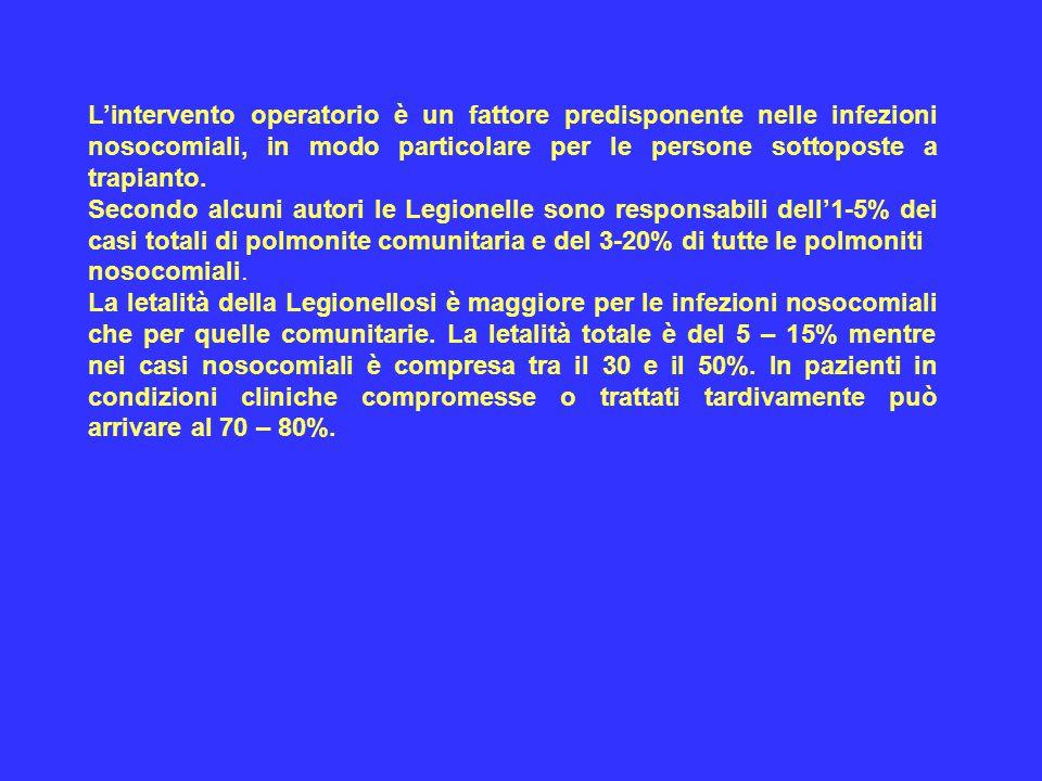 L'intervento operatorio è un fattore predisponente nelle infezioni nosocomiali, in modo particolare per le persone sottoposte a trapianto.